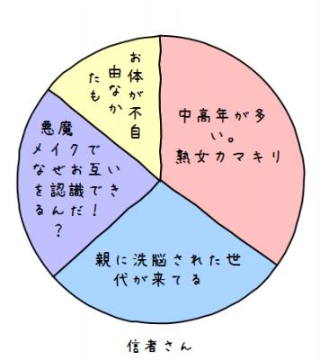 控訴_信者