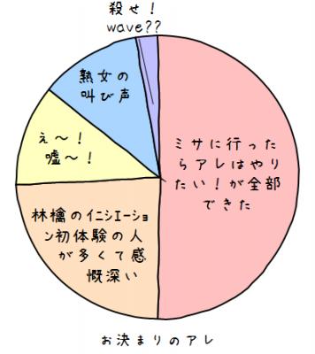 控訴_おきまり