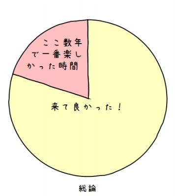 控訴_総論