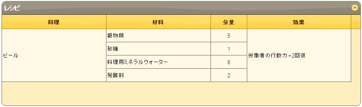 【jqGrid】1行を結合する(rowspan) 方法1